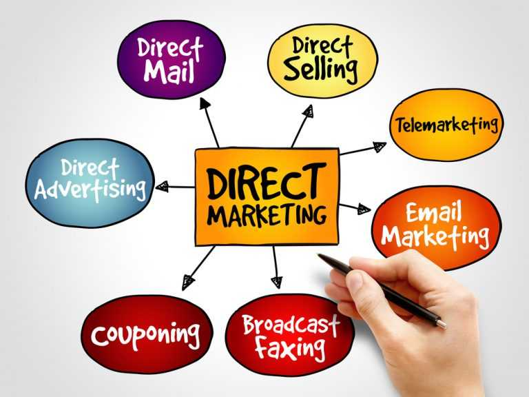 tipos-marketing-directo
