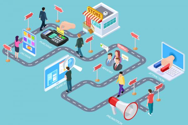 ¿Qué es un Customer Journey? Aprende a mejorar la experiencia del cliente - Pull Comunicación